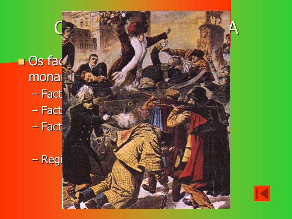 O FIM DA MONARQUIA Os factores que levaram ao fim da monarquia: Os factores que levaram ao fim da monarquia: –Factores de ordem económica –Factores de