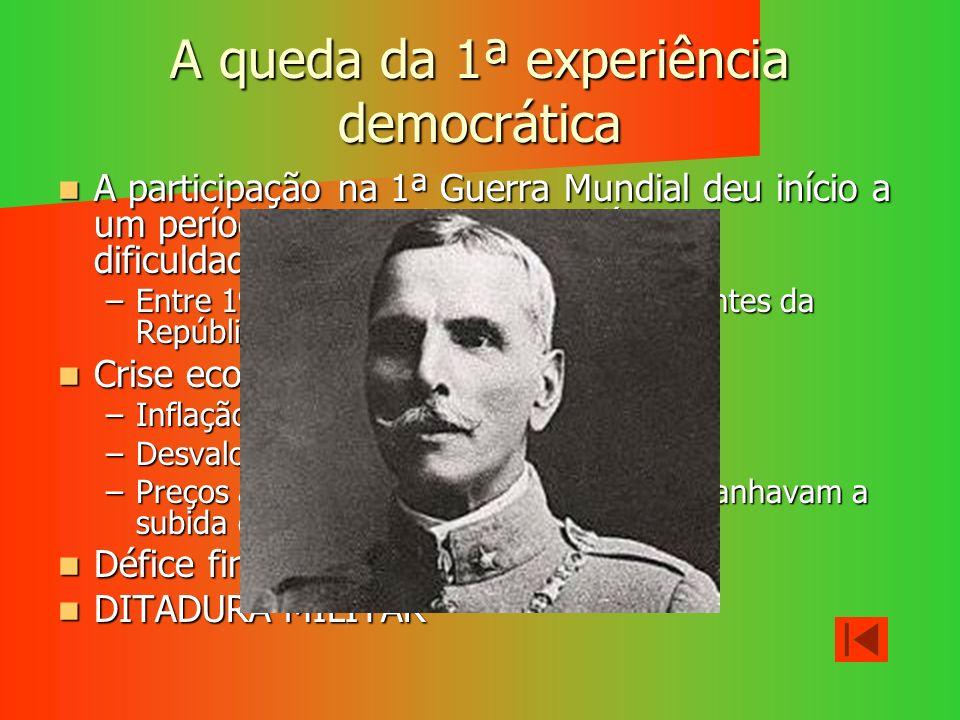 A queda da 1ª experiência democrática A participação na 1ª Guerra Mundial deu início a um período de instabilidade política e dificuldades económico-f