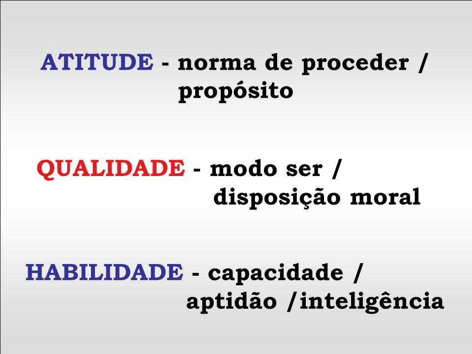 ATITUDE - norma de proceder / propósito QUALIDADE - modo ser / disposição moral HABILIDADE - capacidade / aptidão /inteligência