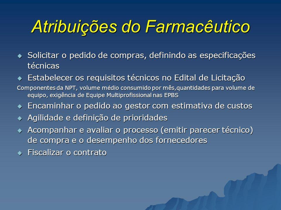 Atribuições do Farmacêutico Solicitar o pedido de compras, definindo as especificações técnicas Solicitar o pedido de compras, definindo as especifica