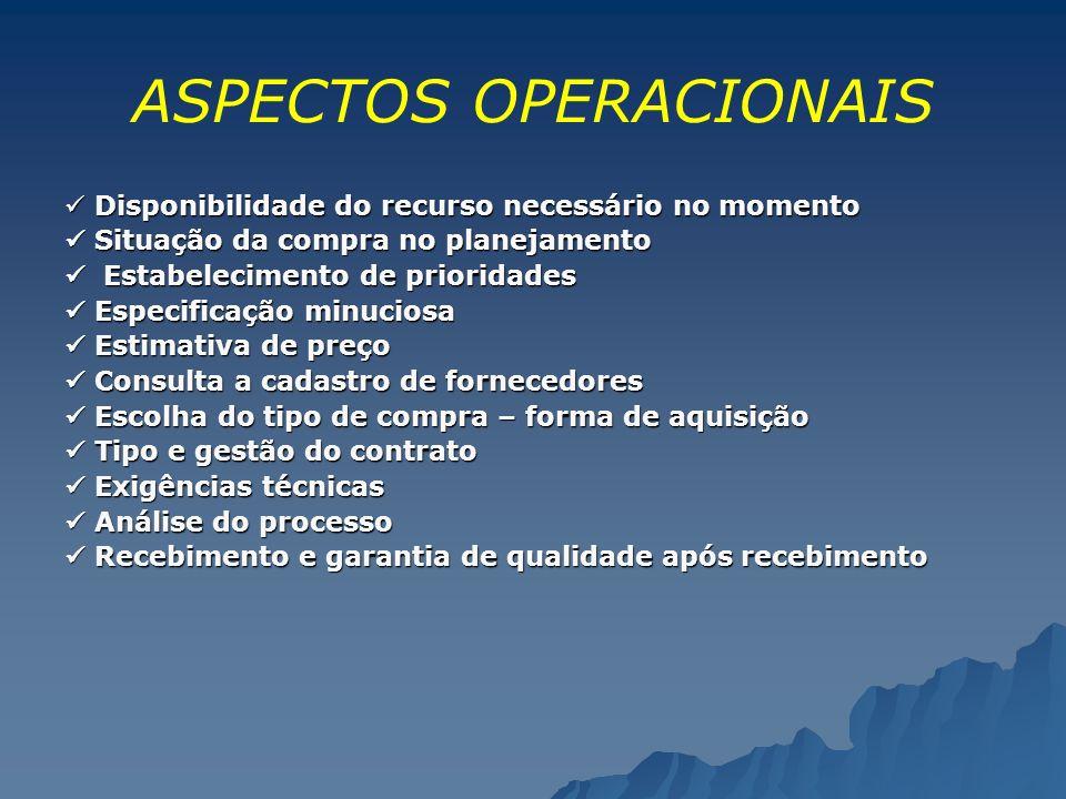 ASPECTOS OPERACIONAIS Disponibilidade do recurso necessário no momento Disponibilidade do recurso necessário no momento Situação da compra no planejam