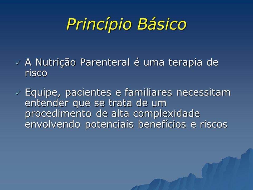 Princípio Básico A Nutrição Parenteral é uma terapia de risco A Nutrição Parenteral é uma terapia de risco Equipe, pacientes e familiares necessitam e