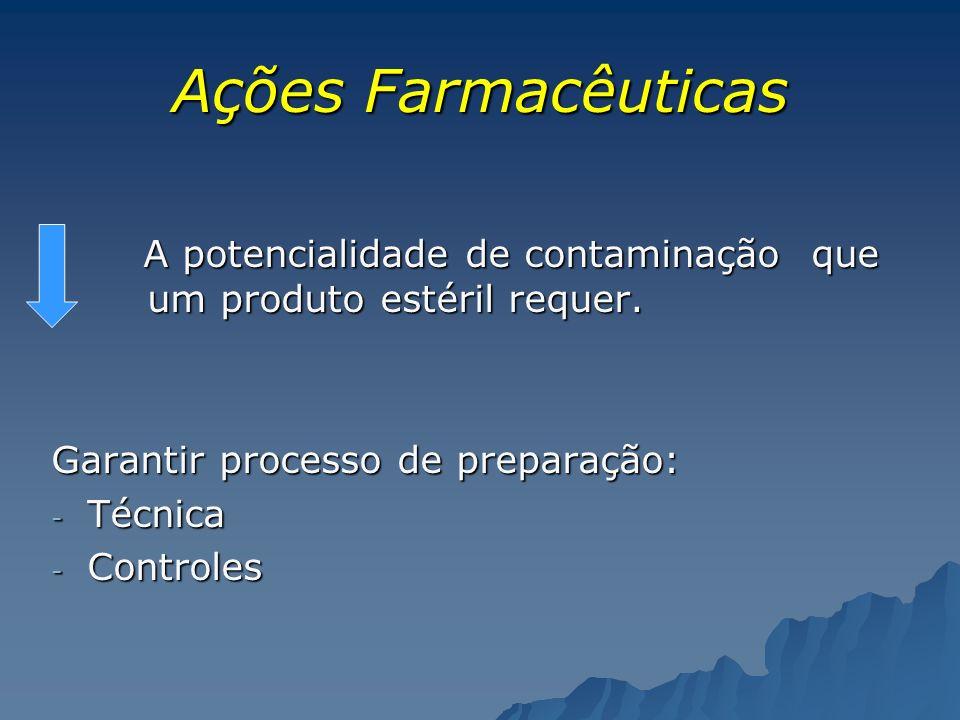 Ações Farmacêuticas A potencialidade de contaminação que um produto estéril requer. A potencialidade de contaminação que um produto estéril requer. Ga