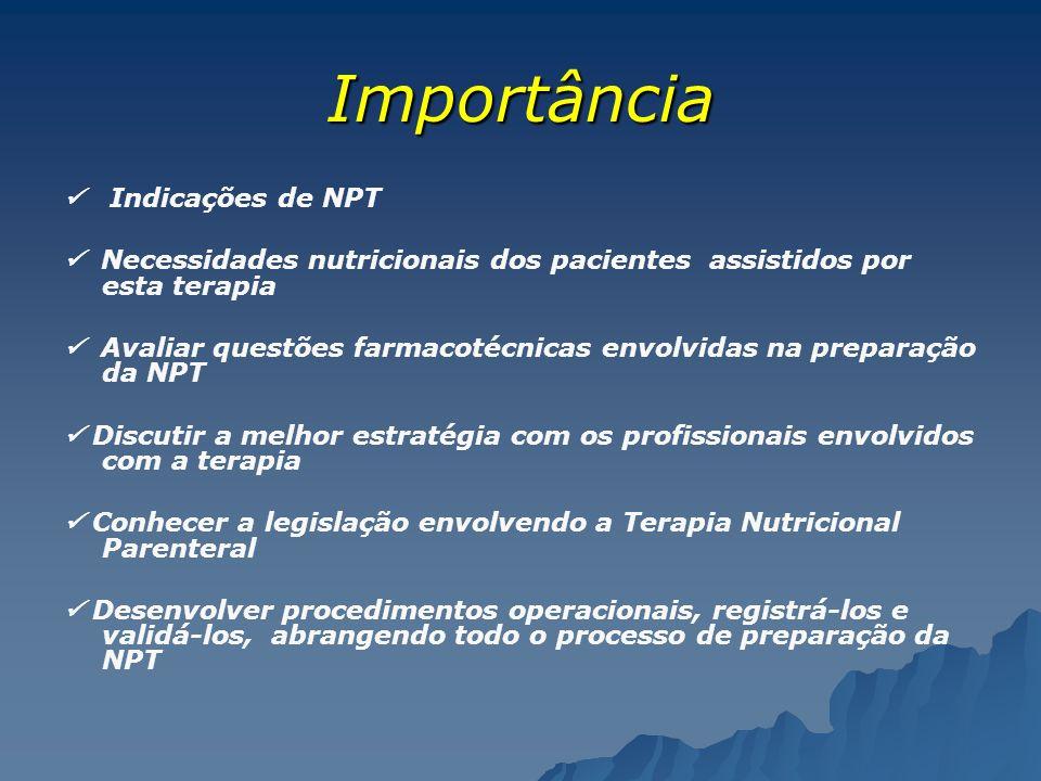 Importância Indicações de NPT Necessidades nutricionais dos pacientes assistidos por esta terapia Avaliar questões farmacotécnicas envolvidas na prepa