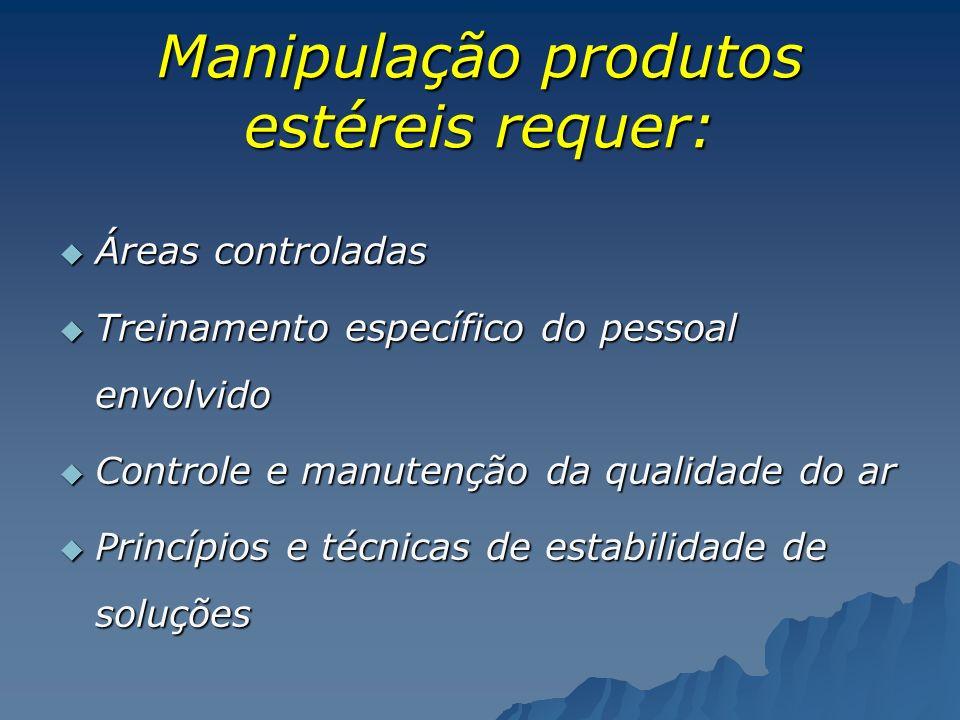 Manipulação produtos estéreis requer: Áreas controladas Áreas controladas Treinamento específico do pessoal envolvido Treinamento específico do pessoa