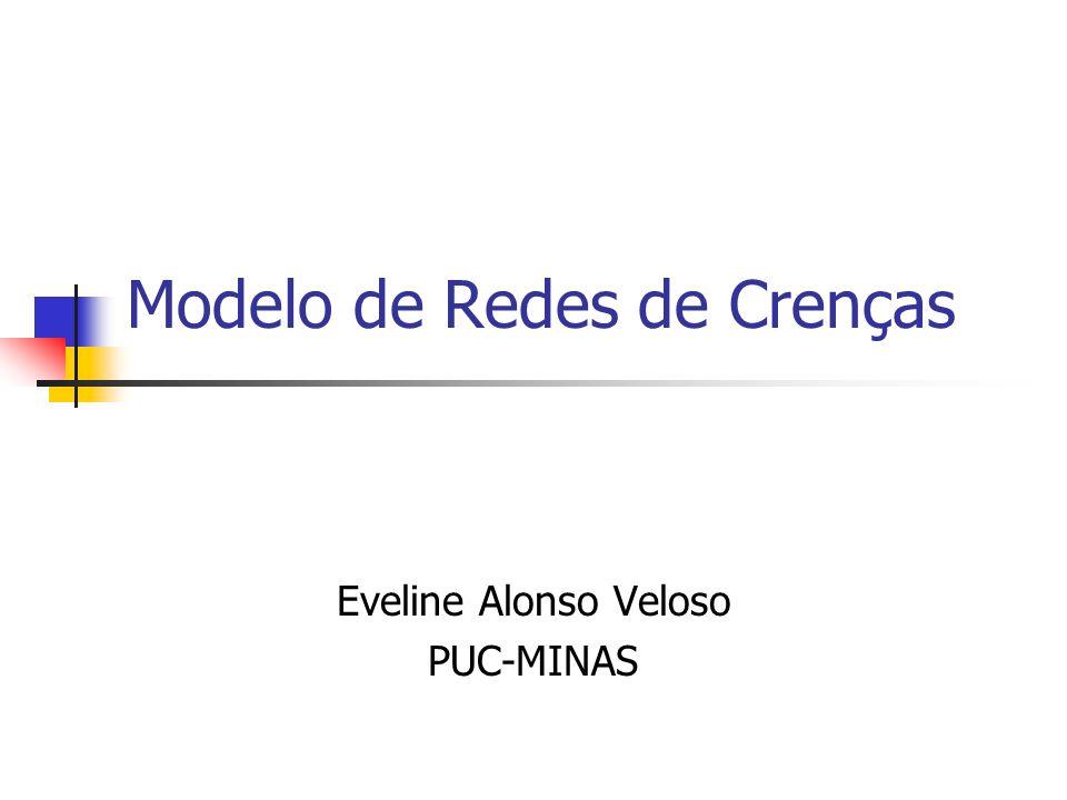Modelo de Redes de Crenças Eveline Alonso Veloso PUC-MINAS