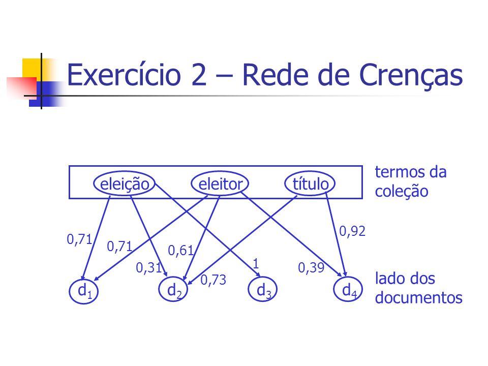 Exercício 2 – Rede de Crenças eleiçãoeleitor d1d1 d2d2 d3d3 termos da coleção lado dos documentos 0,71 0,61 1 0,92 título d4d4 0,71 0,31 0,73 0,39