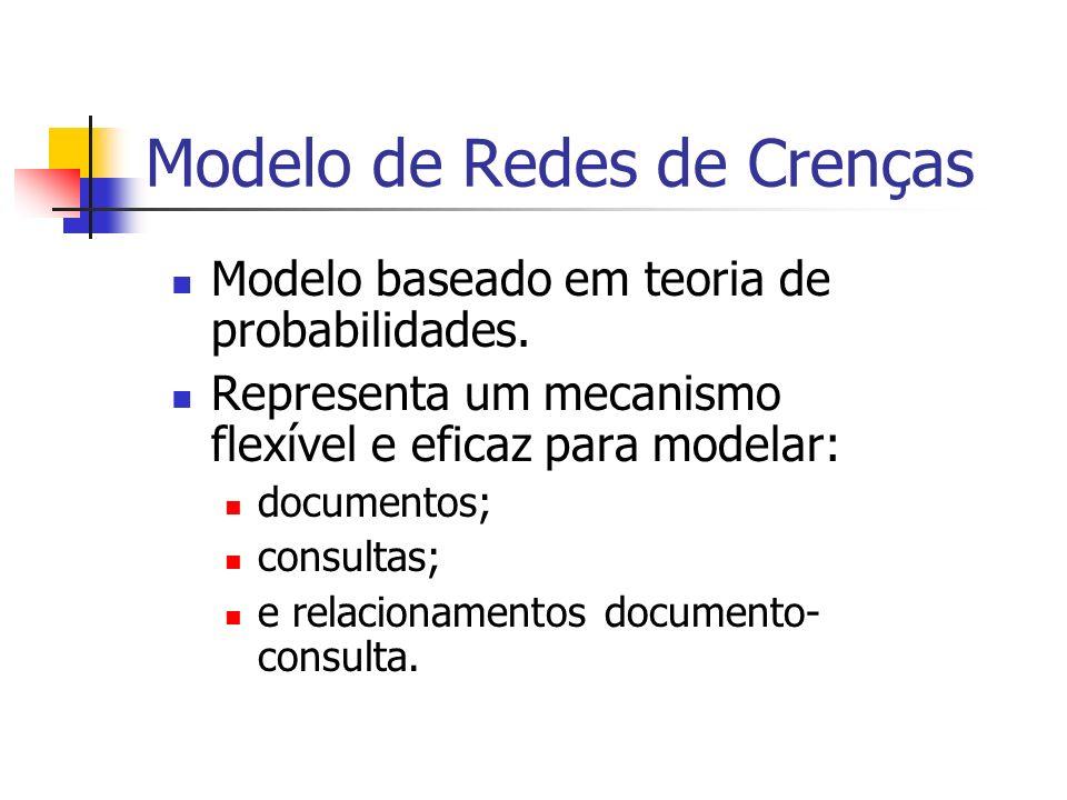 Modelo de Redes de Crenças Modelo baseado em teoria de probabilidades. Representa um mecanismo flexível e eficaz para modelar: documentos; consultas;