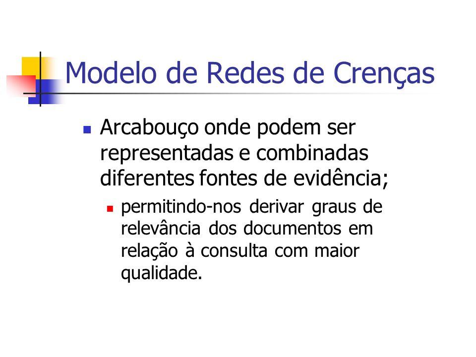 Modelo de Redes de Crenças Arcabouço onde podem ser representadas e combinadas diferentes fontes de evidência; permitindo-nos derivar graus de relevân