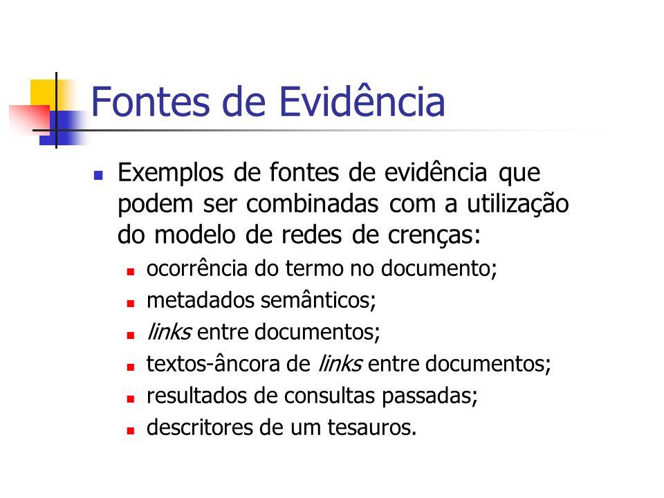Fontes de Evidência Exemplos de fontes de evidência que podem ser combinadas com a utilização do modelo de redes de crenças: ocorrência do termo no do