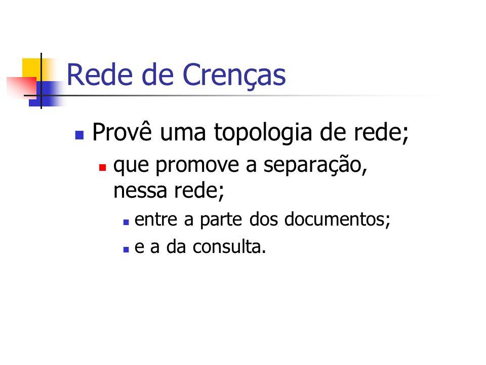 Rede de Crenças t1t1 t2t2 t3t3 tktk q d1d1 d2d2 djdj lado da consulta termos da coleção lado dos documentos P(q|t 1 ) P(q|t 2 ) P(q|t k ) P(d 1 |t 1 ) P(d 1 |t 3 ) P(d 2 |t 2 ) P(d j |t 2 ) P(d j |t k )