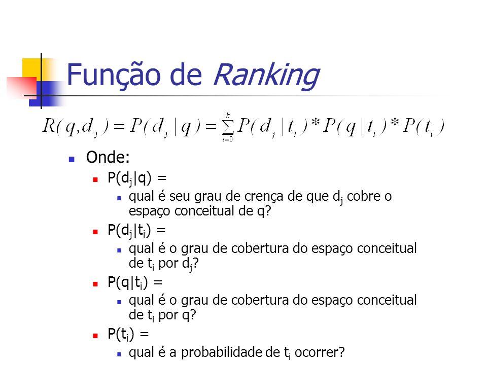 Função de Ranking Onde: P(d j |q) = qual é seu grau de crença de que d j cobre o espaço conceitual de q? P(d j |t i ) = qual é o grau de cobertura do