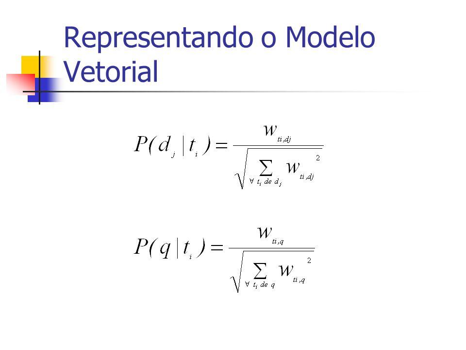 P(t i ) = 1; se t i for um termo da consulta q. P(t i ) = 0; se t i não for um termo da consulta q.
