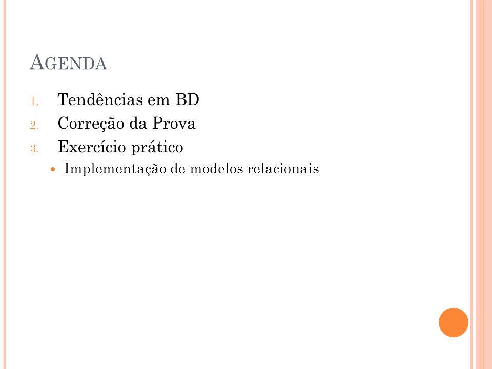 A GENDA 1. Tendências em BD 2. Correção da Prova 3. Exercício prático Implementação de modelos relacionais