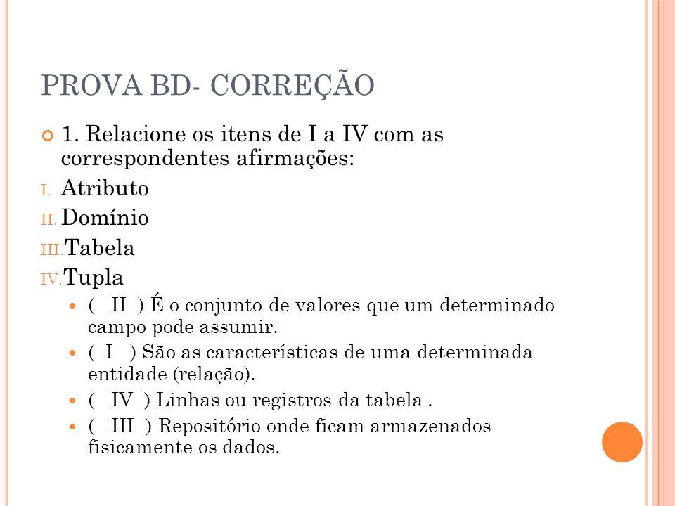 PROVA BD- CORREÇÃO 1. Relacione os itens de I a IV com as correspondentes afirmações: I. Atributo II. Domínio III. Tabela IV. Tupla ( II ) É o conjunt