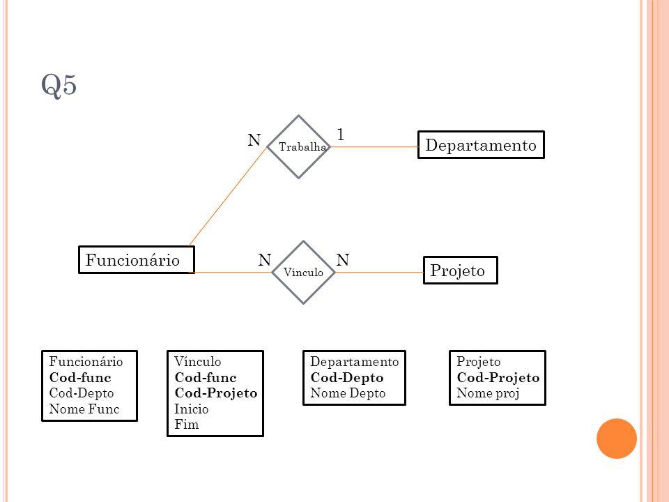 Q5 Departamento Projeto Funcionário 1 N NN Trabalha Vínculo Funcionário Cod-func Cod-Depto Nome Func Vínculo Cod-func Cod-Projeto Inicio Fim Departame