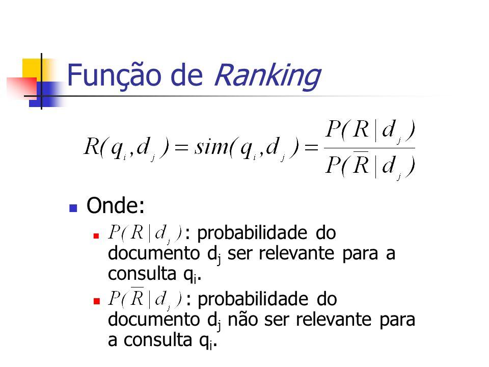 Função de Ranking Onde: : probabilidade do documento d j ser relevante para a consulta q i. : probabilidade do documento d j não ser relevante para a