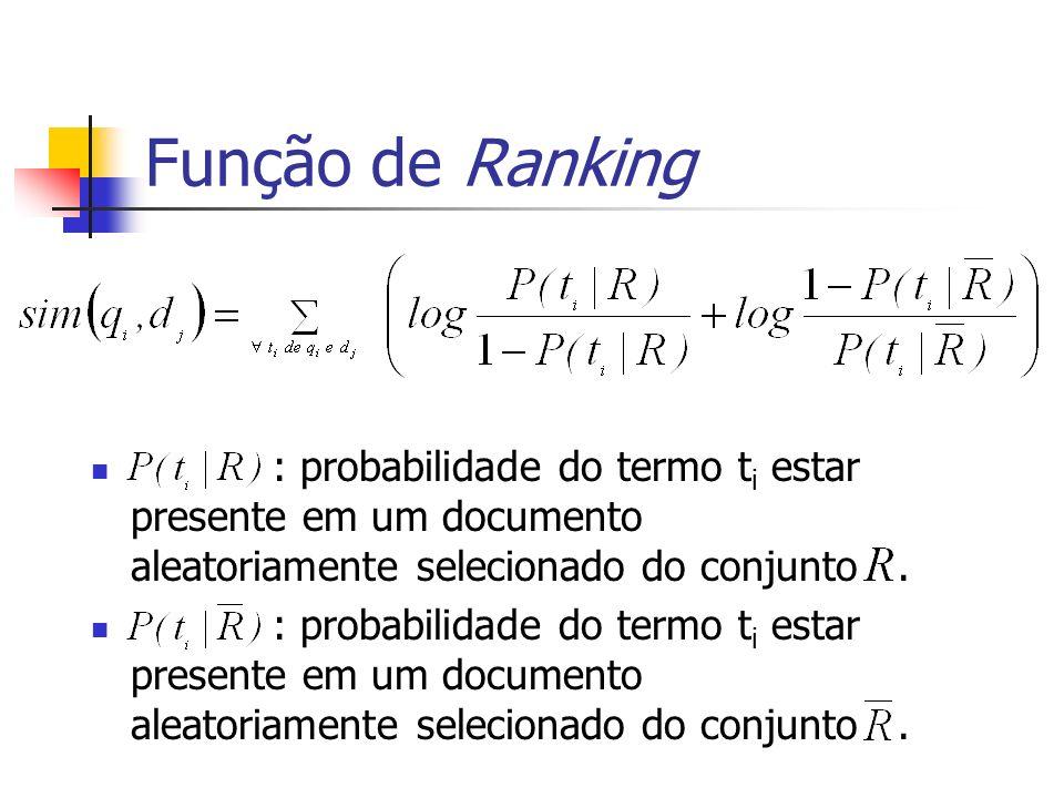 Função de Ranking : probabilidade do termo t i estar presente em um documento aleatoriamente selecionado do conjunto.