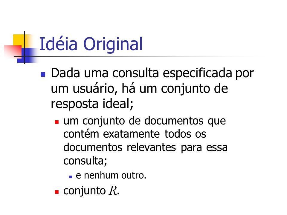 Idéia Original Dada uma consulta especificada por um usuário, há um conjunto de resposta ideal; um conjunto de documentos que contém exatamente todos