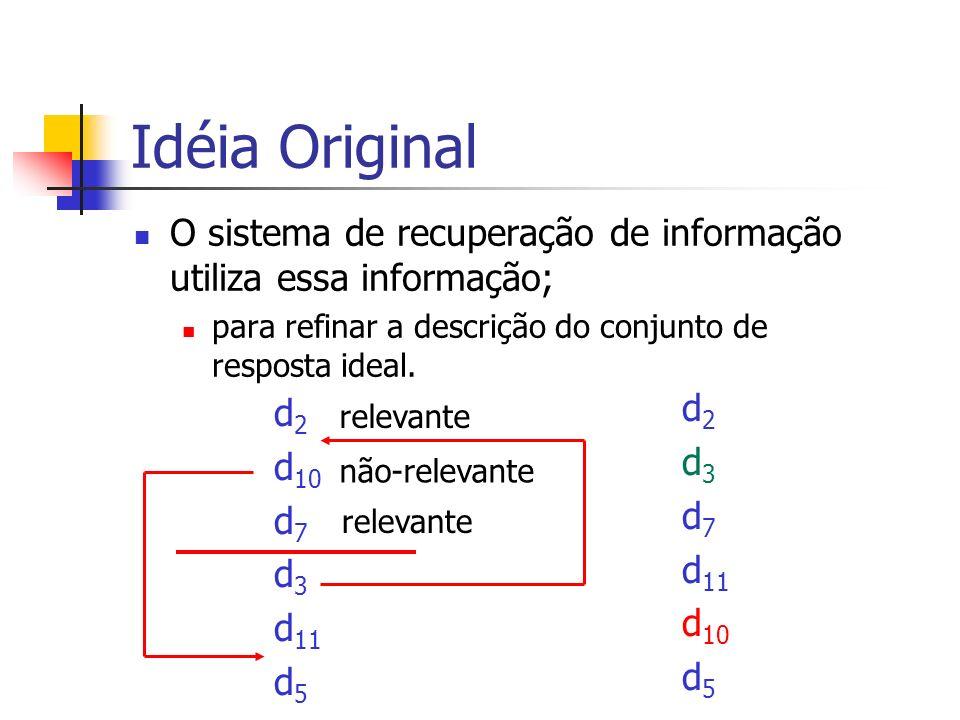 Idéia Original O sistema de recuperação de informação utiliza essa informação; para refinar a descrição do conjunto de resposta ideal. d 2 d 10 d 7 d