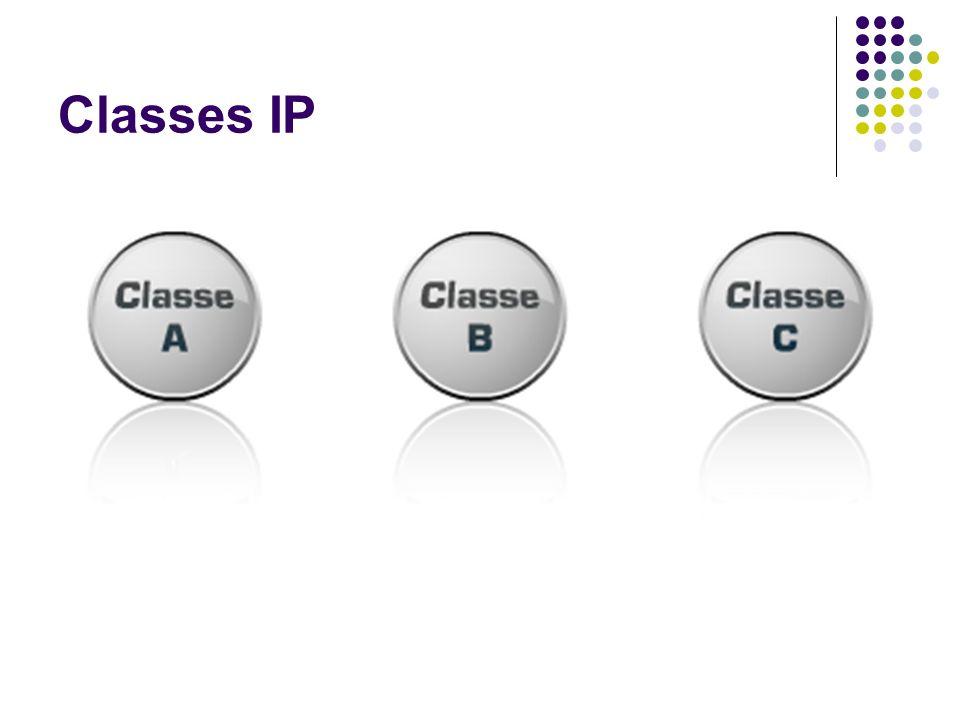 Classes IP