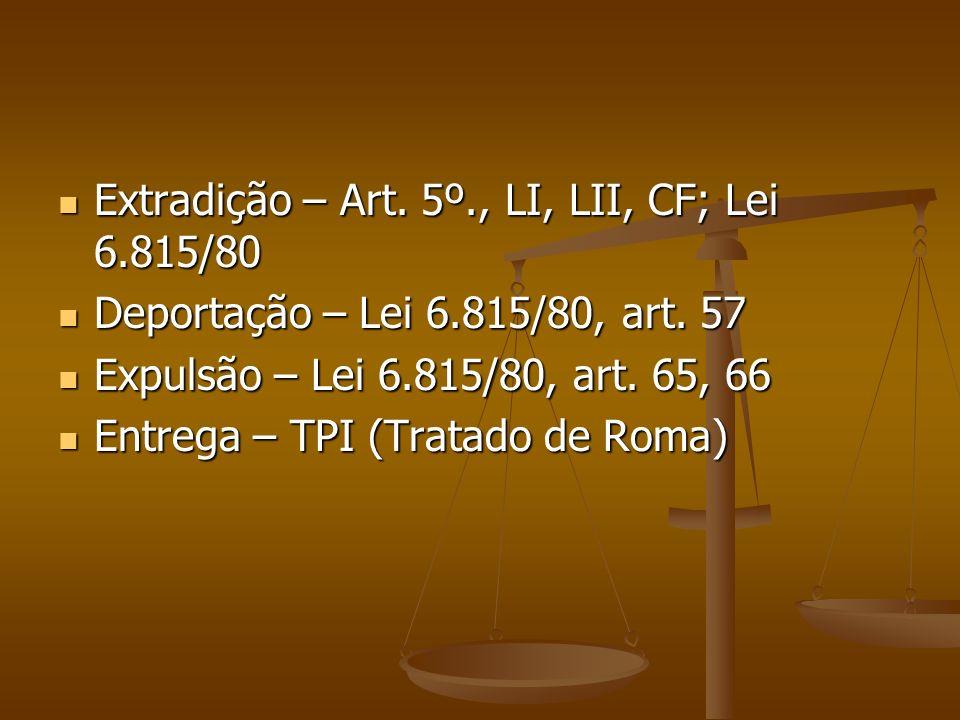 Extradição – Art. 5º., LI, LII, CF; Lei 6.815/80 Extradição – Art. 5º., LI, LII, CF; Lei 6.815/80 Deportação – Lei 6.815/80, art. 57 Deportação – Lei