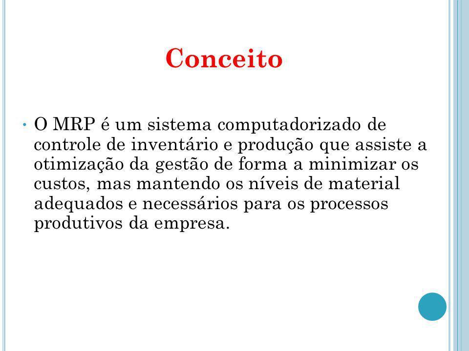 DEFINIÇÃO MRP I (MATERIALS REQUIREMENTS PLANNING) Sistema que se propõe a definir as quantidades necessárias e o tempo exato de utilização dos materiais na fabricação de produtos finais.