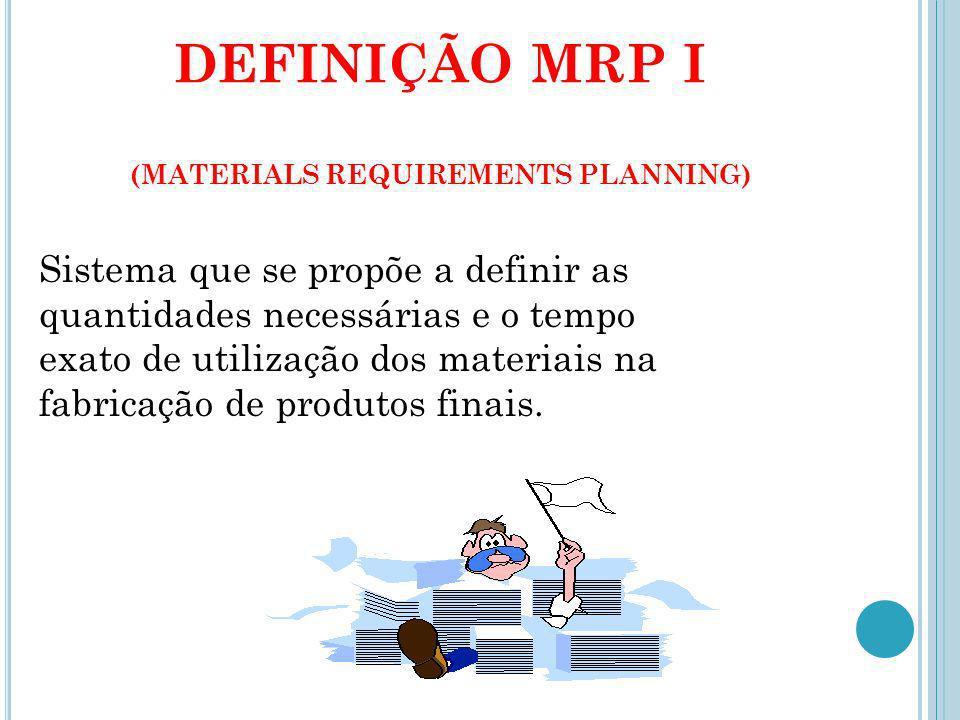C OMPONENTES DE UM SISTEMA MRP II O MRP II consiste numa variedade de módulos e funções que incluem: Planejamento de produção; Planejamento das necessidades; Calendário geral de produção; Planejamento das necessidades dos materiais (MRP I); Compras.