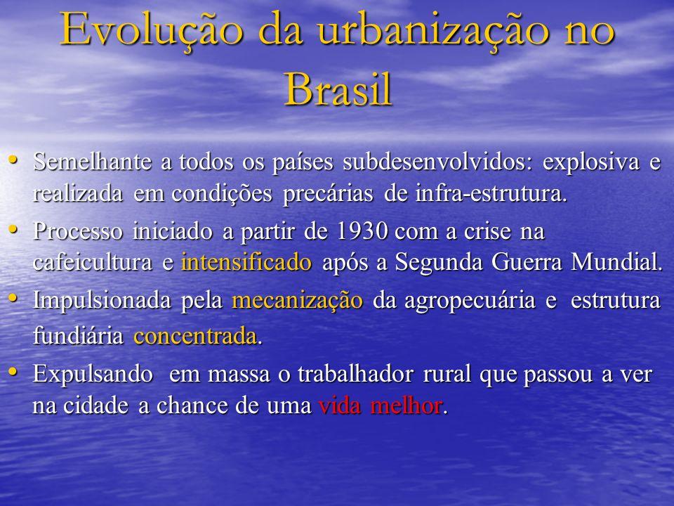 Evolução da urbanização no Brasil Semelhante a todos os países subdesenvolvidos: explosiva e realizada em condições precárias de infra-estrutura. Seme