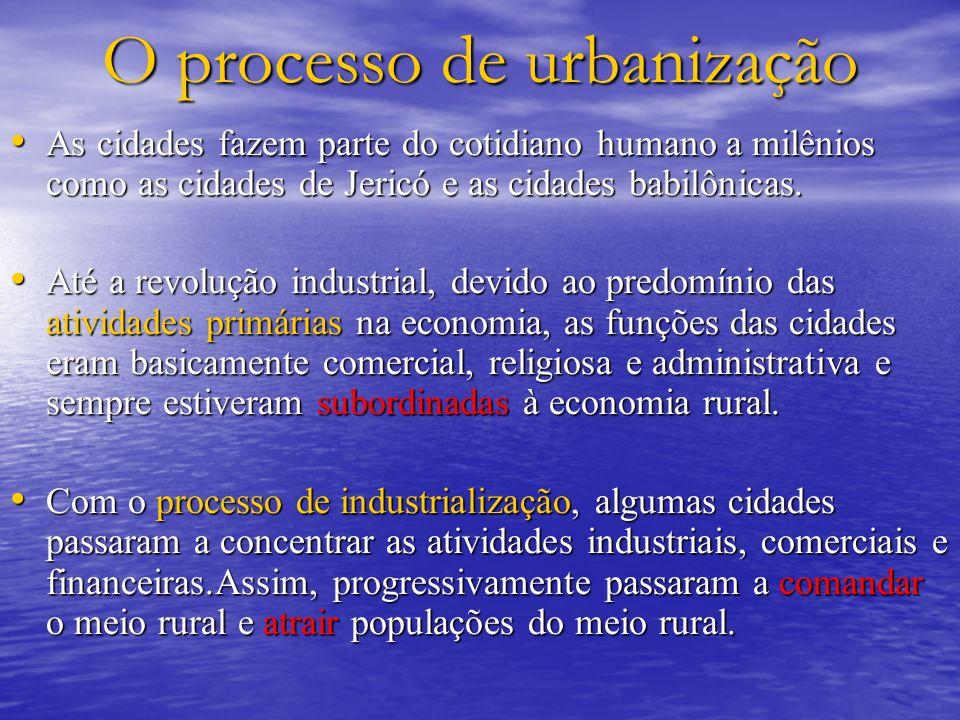 O processo de urbanização As cidades fazem parte do cotidiano humano a milênios como as cidades de Jericó e as cidades babilônicas. As cidades fazem p