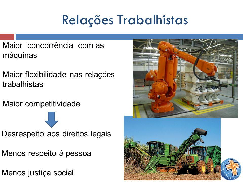 Relações Trabalhistas Maior concorrência com as máquinas Maior flexibilidade nas relações trabalhistas Maior competitividade Desrespeito aos direitos