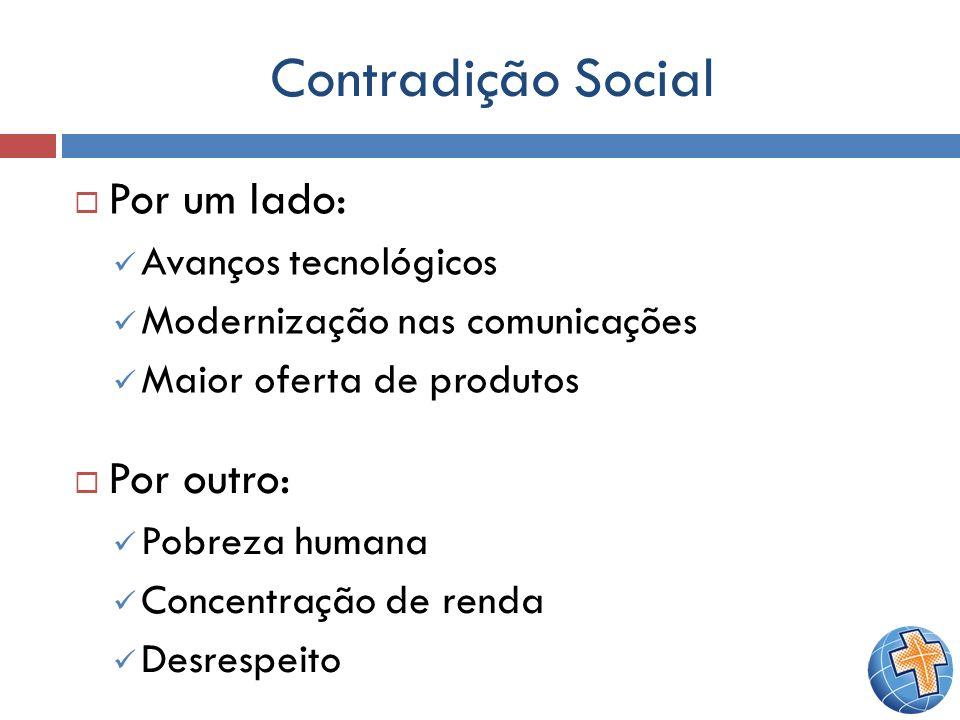 Contradição Social Por um lado: Avanços tecnológicos Modernização nas comunicações Maior oferta de produtos Por outro: Pobreza humana Concentração de