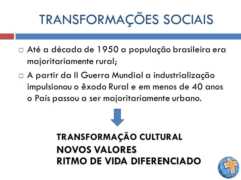 TRANSFORMAÇÕES SOCIAIS Até a década de 1950 a população brasileira era majoritariamente rural; A partir da II Guerra Mundial a industrialização impuls