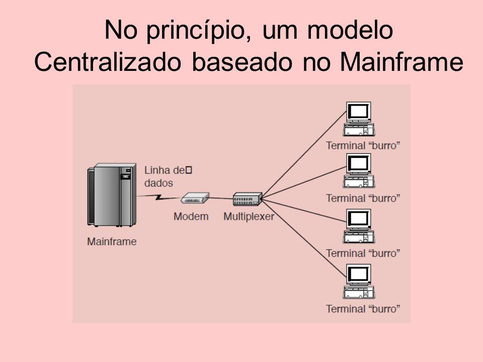Vantagens dos Mainframes Gerenciamento e Administração centralizada Ambiente mais seguro Facilidade para atualização dos sistemas