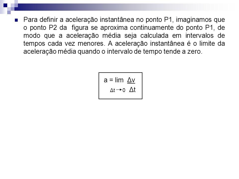 Para definir a aceleração instantânea no ponto P1, imaginamos que o ponto P2 da figura se aproxima continuamente do ponto P1, de modo que a aceleração