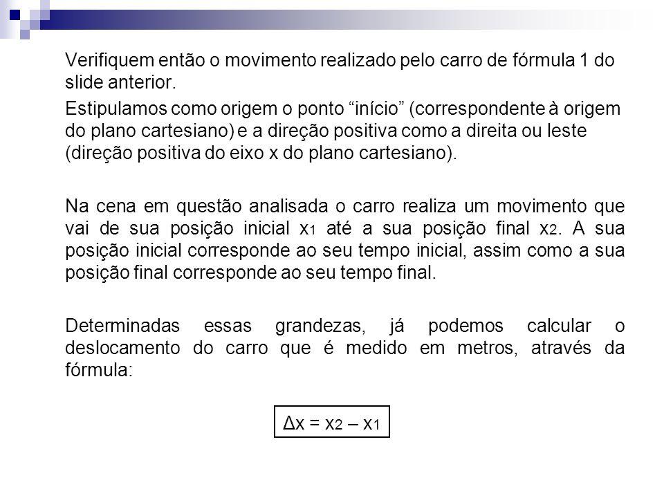 Verifiquem então o movimento realizado pelo carro de fórmula 1 do slide anterior. Estipulamos como origem o ponto início (correspondente à origem do p