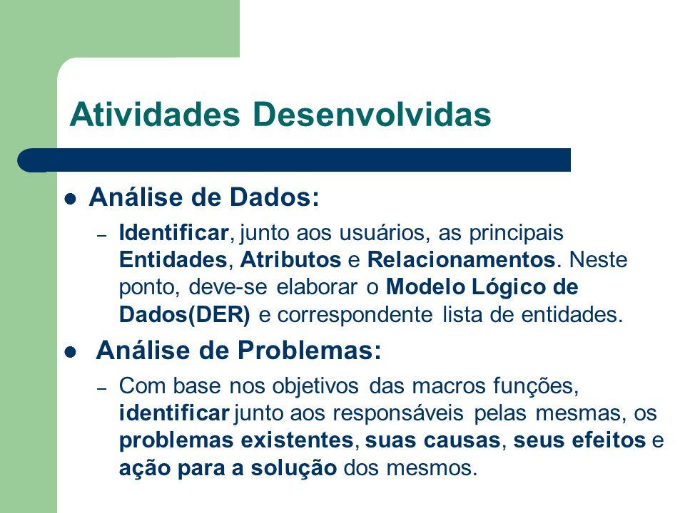 Atividades Desenvolvidas Análise de Dados: – Identificar, junto aos usuários, as principais Entidades, Atributos e Relacionamentos. Neste ponto, deve-