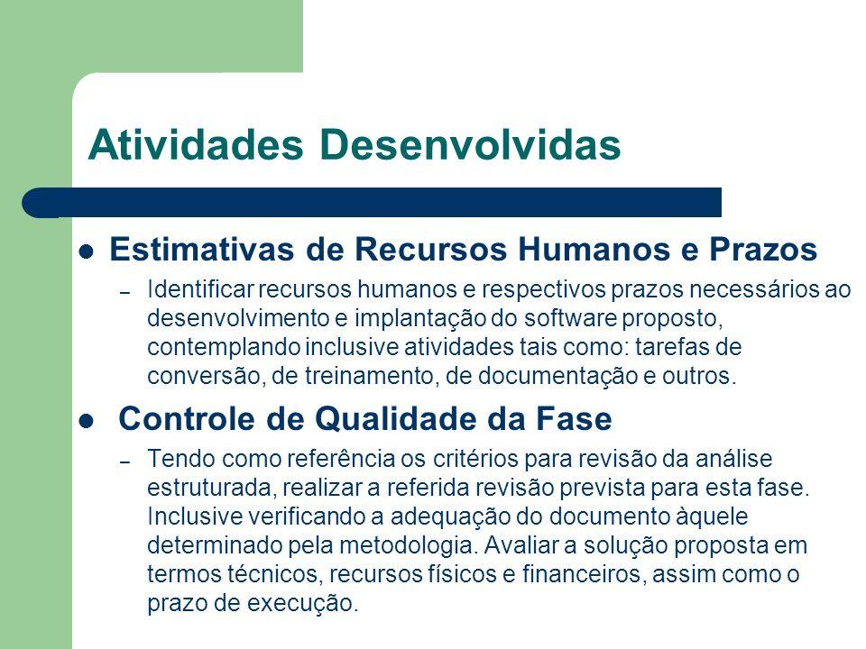 Estimativas de Recursos Humanos e Prazos – Identificar recursos humanos e respectivos prazos necessários ao desenvolvimento e implantação do software