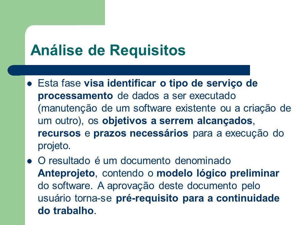 Análise de Requisitos Esta fase visa identificar o tipo de serviço de processamento de dados a ser executado (manutenção de um software existente ou a