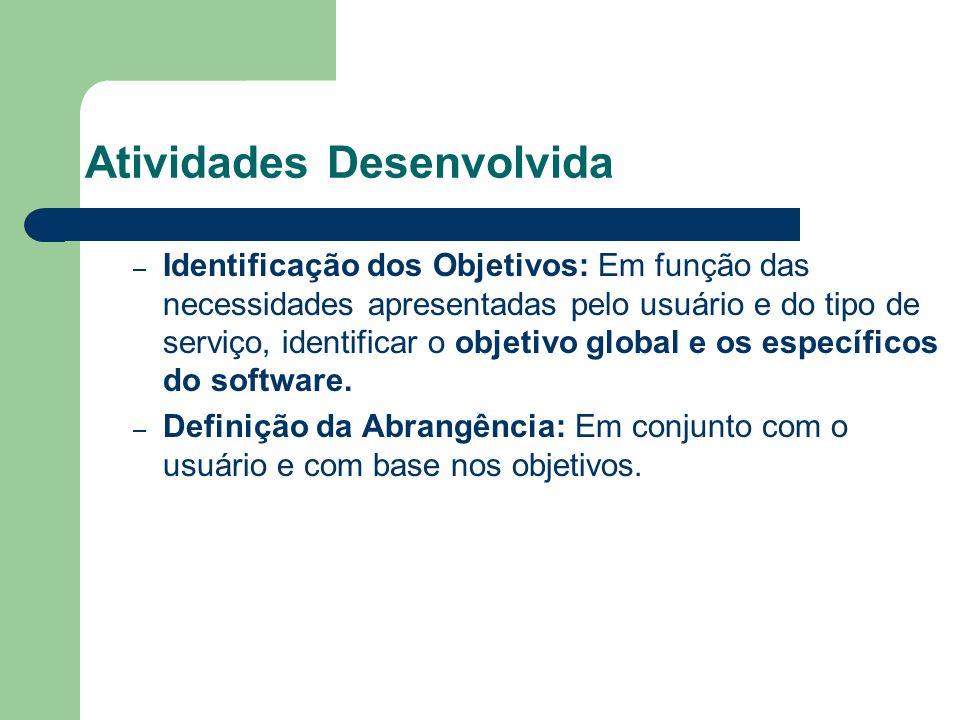 Atividades Desenvolvida – Identificação dos Objetivos: Em função das necessidades apresentadas pelo usuário e do tipo de serviço, identificar o objeti