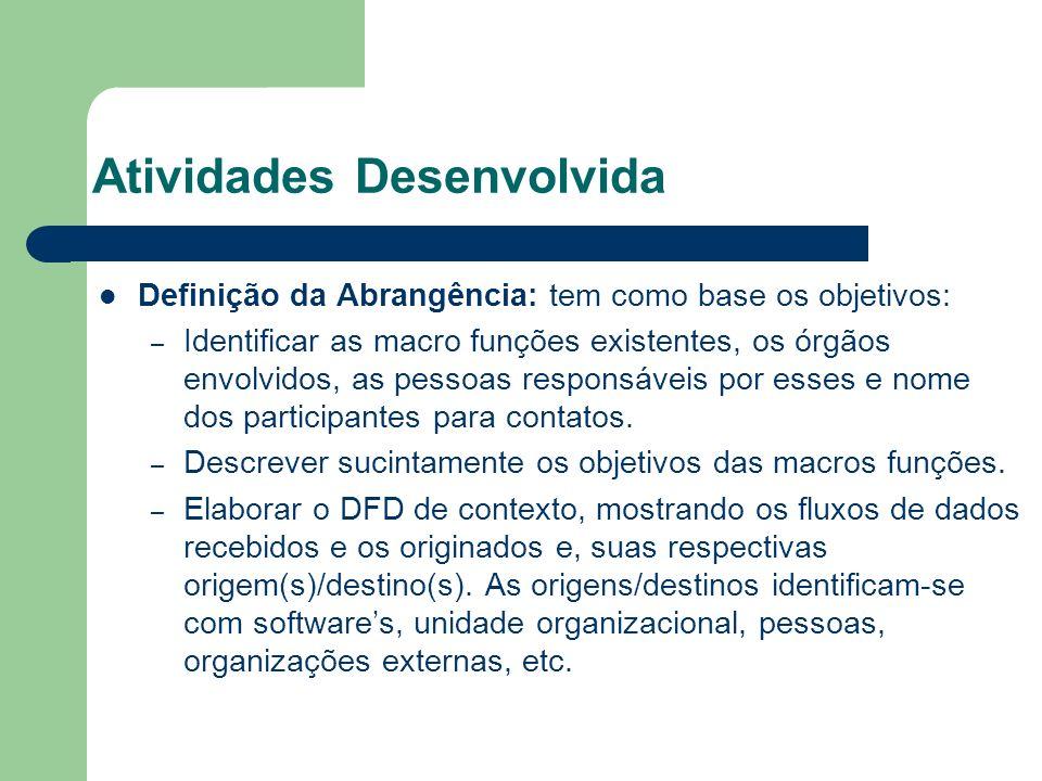 Definição da Abrangência: tem como base os objetivos: – Identificar as macro funções existentes, os órgãos envolvidos, as pessoas responsáveis por ess