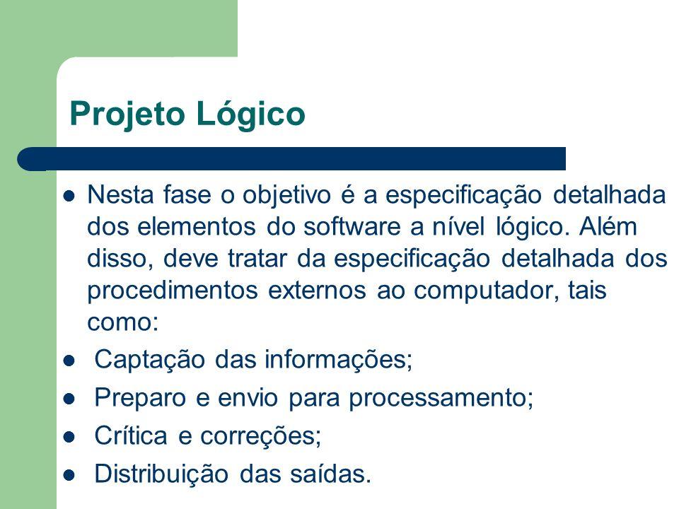 Projeto Lógico Nesta fase o objetivo é a especificação detalhada dos elementos do software a nível lógico. Além disso, deve tratar da especificação de
