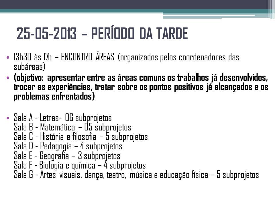 25-05-2013 – PERÍODO DA TARDE 13h30 às 17h – ENCONTRO ÁREAS (organizados pelos coordenadores das subáreas) (objetivo: apresentar entre as áreas comuns