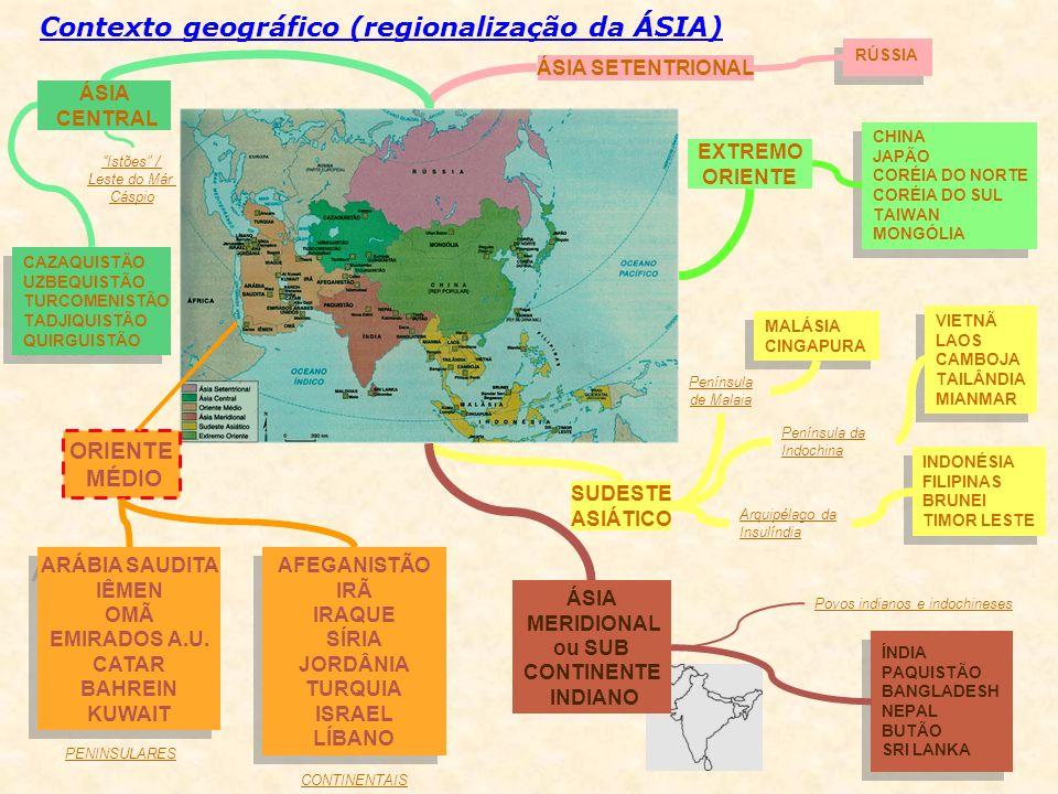 ÁSIA SETENTRIONAL ÁSIA CENTRAL ORIENTE MÉDIO RÚSSIA SUDESTE ASIÁTICO VIETNÃ LAOS CAMBOJA TAILÂNDIA MIANMAR VIETNÃ LAOS CAMBOJA TAILÂNDIA MIANMAR Penín