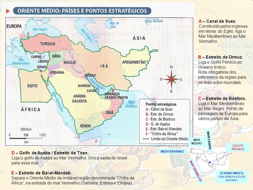 Traços marcantes Riqueza de PETRÓLEO Clima árido e semi-árido / Relevo acidentado Escassez de ÁGUA FRONTEIRAS / ACESSOS MARÍTIMOS / RECURSOS ENERGÉTICOS / ÁGUA DIVERSIDADE e CONFLITOS ÉTNICOS RELIGIOSOS CULTURAIS CLASSES SOCIAIS JUDAÍSMO CRISTIANISMO ISLAMISMO Berço das 3 mais importantes religiões monoteístas INTERESSES LOCAIS REGIONAISINTERNACIONAIS IMPÉRIOS Sucessão de civilizações, culturas e sistemas políticos variados Mosaico de povos Oriente Médio: Traços marcantes Um mar de interesses, num mar de petróleo Norte da África Egito Árabes X israelenses Líbia Financiamento extremistas Chifre africano Ásia Central e Corredor caucasiano Populações muçulmanas Estreito Bab el Mandeb / Mar Vermelho