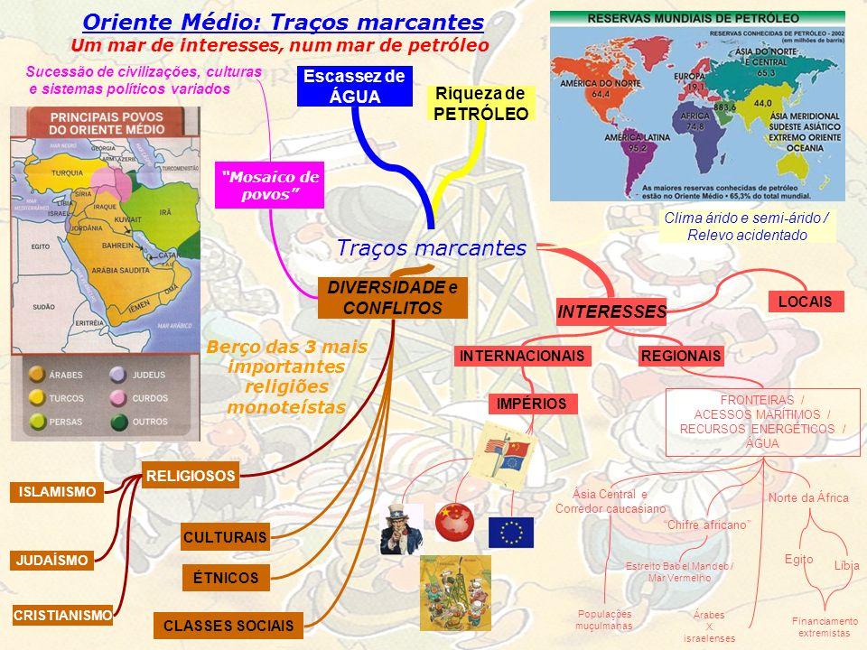 Traços marcantes Riqueza de PETRÓLEO Clima árido e semi-árido / Relevo acidentado Escassez de ÁGUA FRONTEIRAS / ACESSOS MARÍTIMOS / RECURSOS ENERGÉTIC
