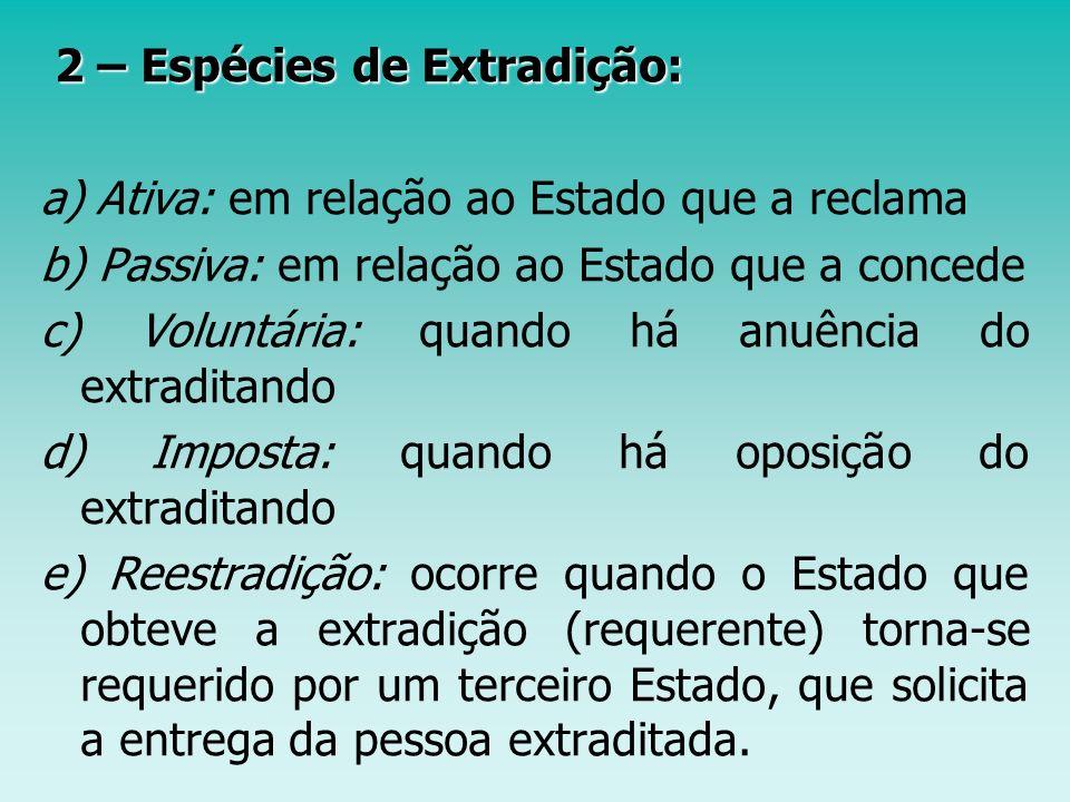 2 – Espécies de Extradição: a) Ativa: em relação ao Estado que a reclama b) Passiva: em relação ao Estado que a concede c) Voluntária: quando há anuên