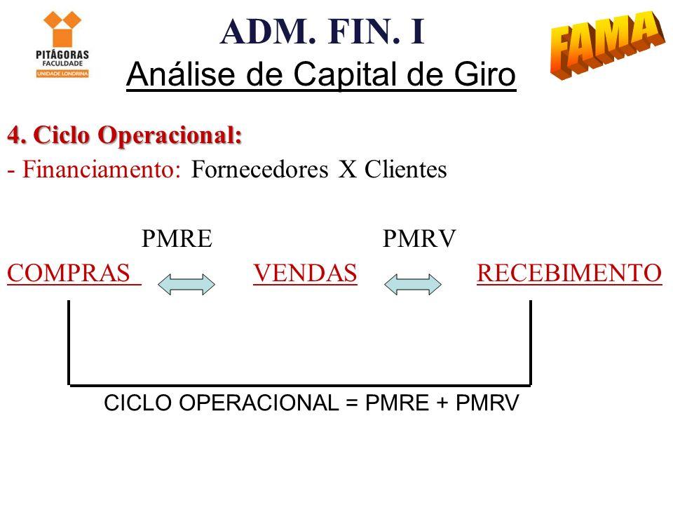 ADM. FIN. I Análise de Capital de Giro 4. Ciclo Operacional: - Financiamento: Fornecedores X Clientes PMRE PMRV COMPRAS VENDAS RECEBIMENTO CICLO OPERA