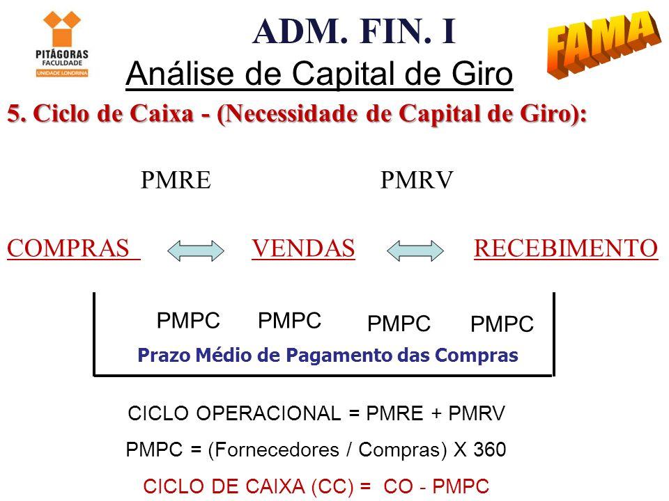 ADM. FIN. I Análise de Capital de Giro 5. Ciclo de Caixa - (Necessidade de Capital de Giro): PMRE PMRV COMPRAS VENDAS RECEBIMENTO CICLO OPERACIONAL =