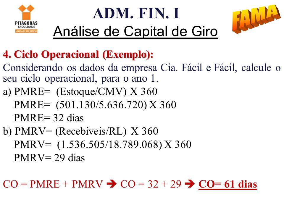 ADM. FIN. I Análise de Capital de Giro 4. Ciclo Operacional (Exemplo): Considerando os dados da empresa Cia. Fácil e Fácil, calcule o seu ciclo operac